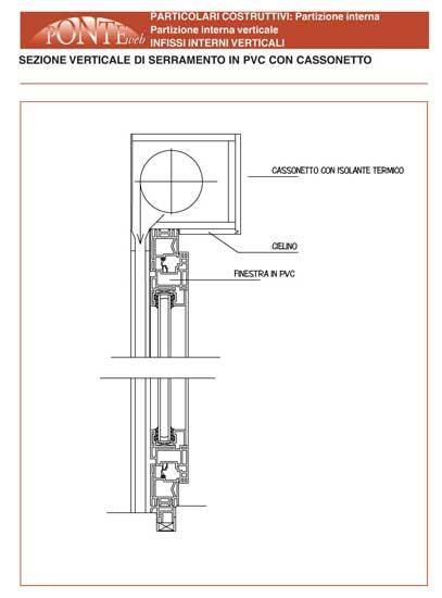 Sezione verticale di serramento in pvc con cassonetto
