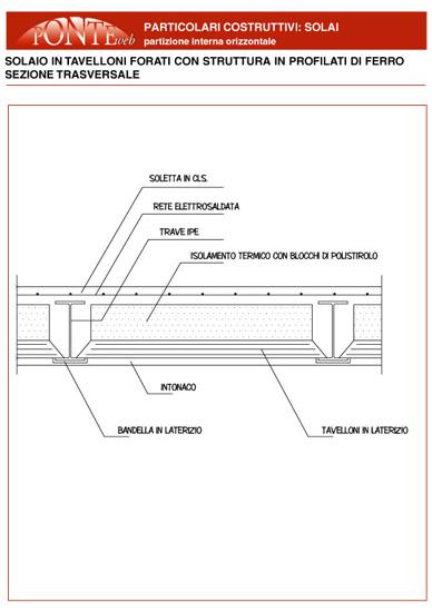 ... forati con struttura in profilati di ferro sezione trasversale