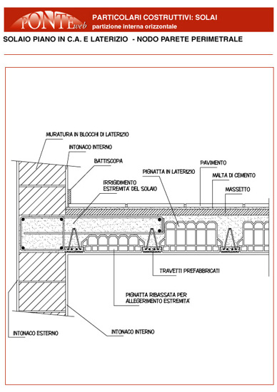 Ponteweb solaio piano in c a e laterizio nodo parete for Solaio a sbalzo dwg